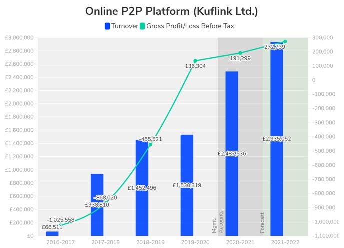 Kuflink Ltd Accounts@2x (5)